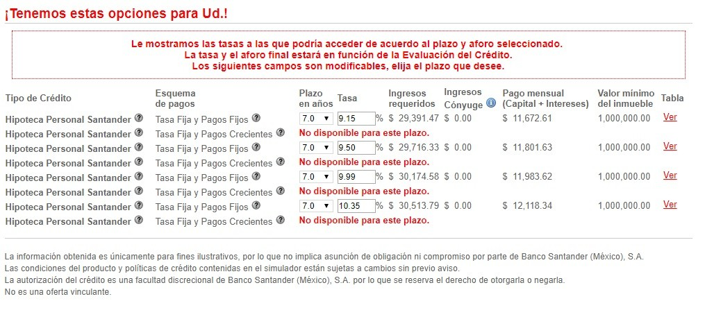 Creditos hipotecarios del ipasme blog for Hipoteca fija santander